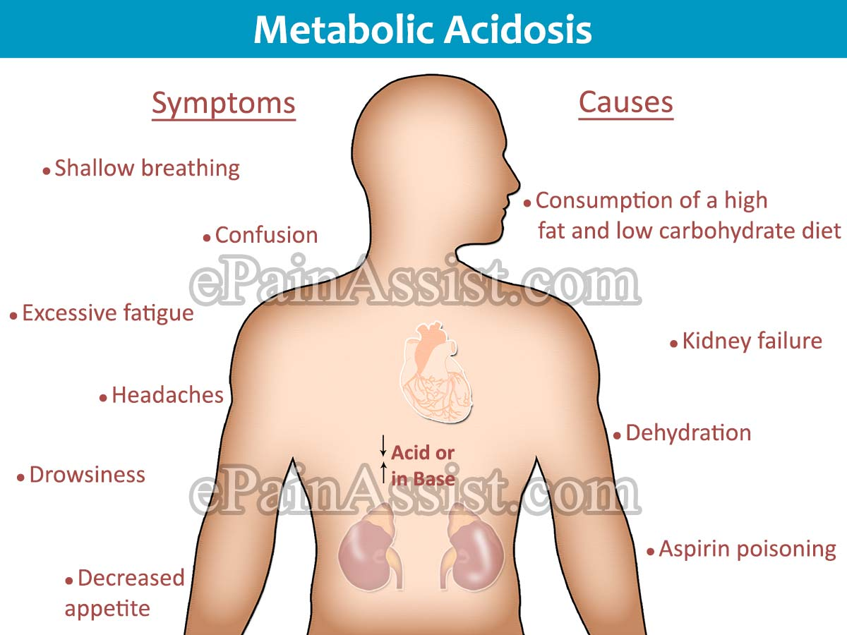 metabolic acidosis|causes|symptoms|diagnosis|treatment|prognosis, Skeleton
