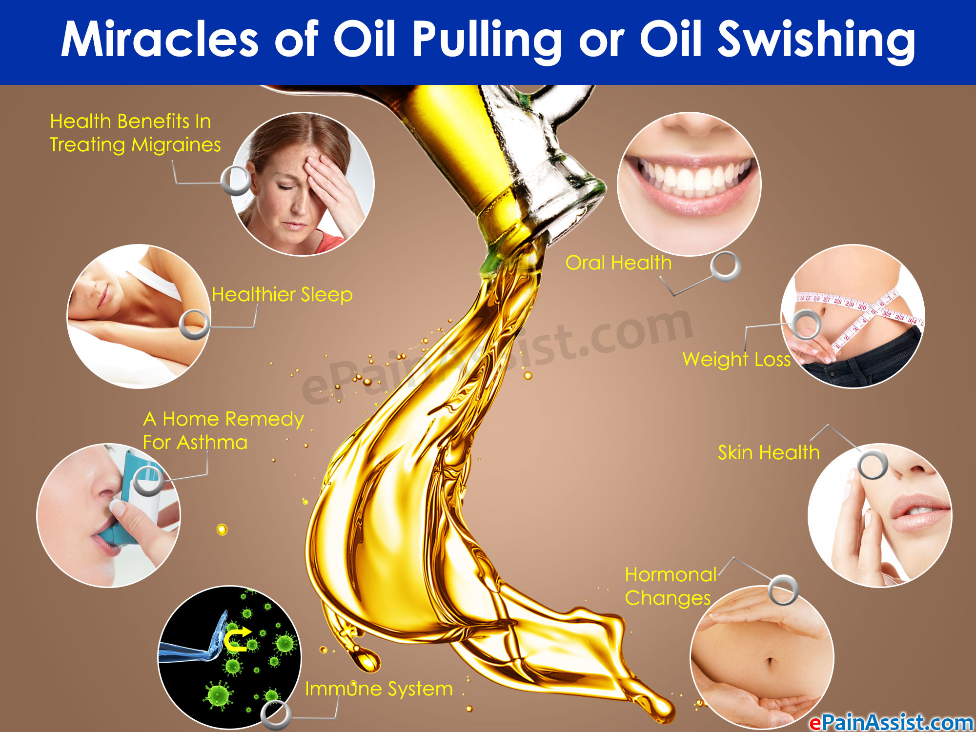 Miracles of Oil Pulling or Oil Swishing