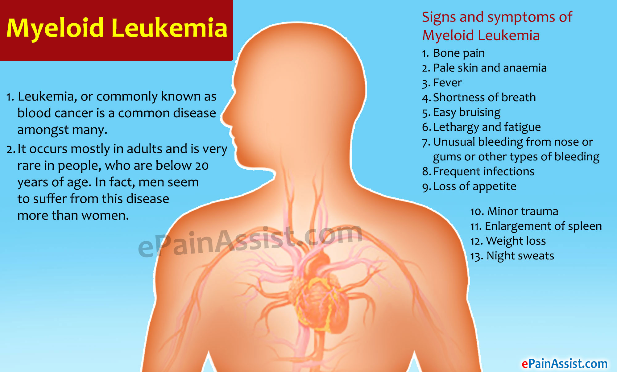 acute leukemia Adult myeloid