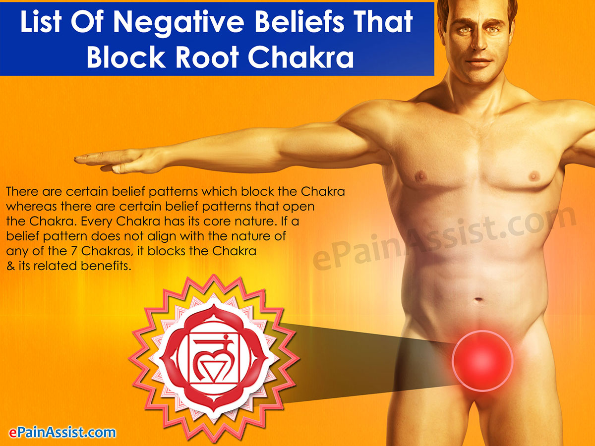 Block The Root Chakra