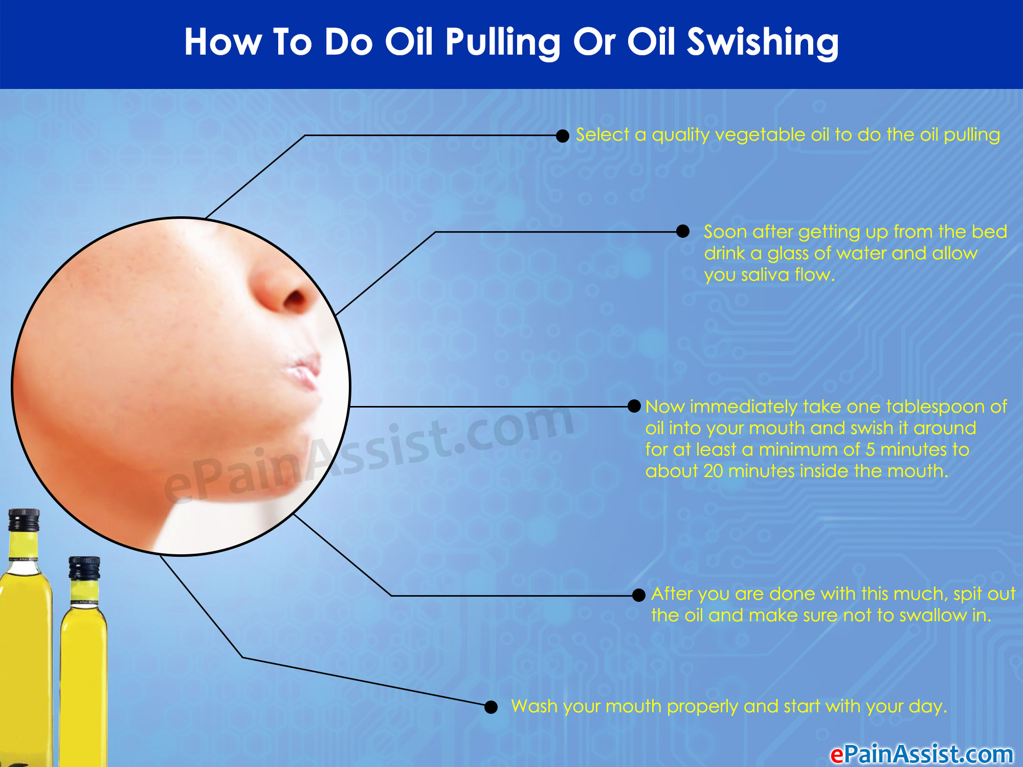 Oil Pulling Or Oil Swishingbenefitshow To Dotype Of Oil To Use