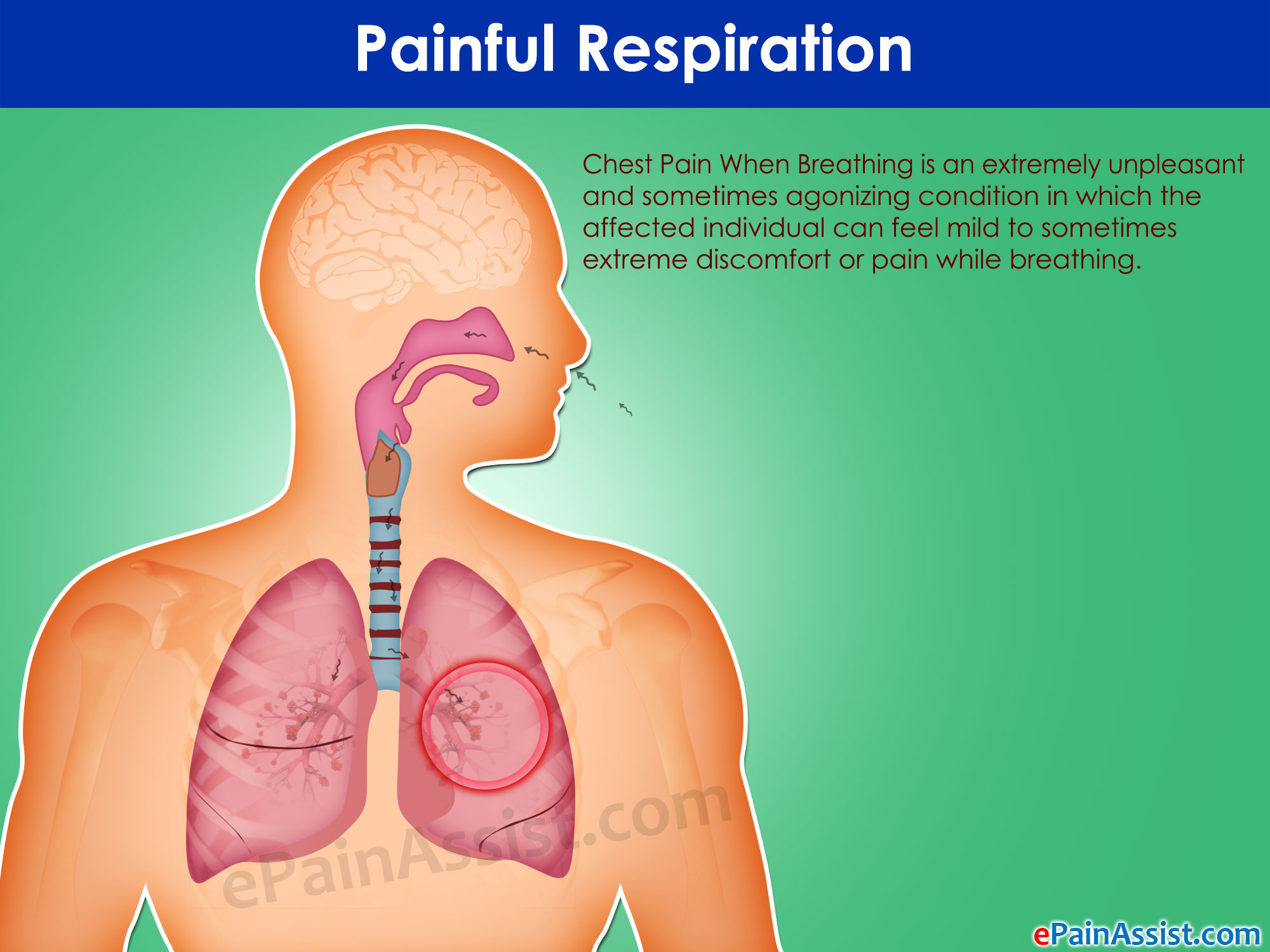 Painful Respiration