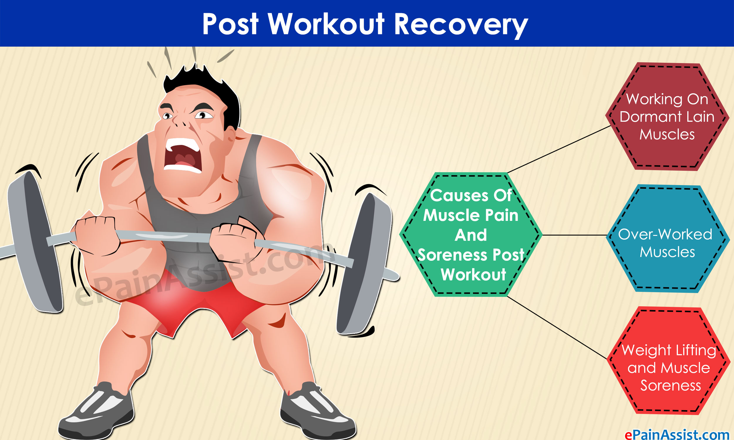 Post Workout Recovery Easing Muscle Pain And Soreness After