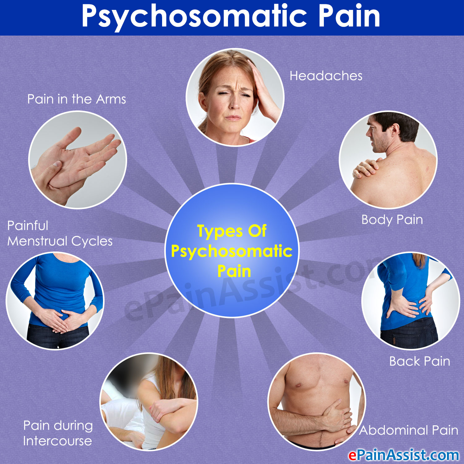Types Of Psychosomatic Pain