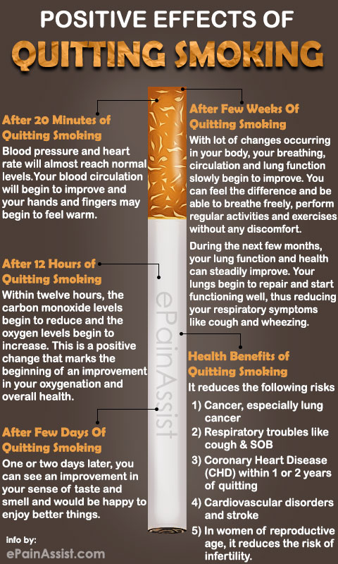 Positive Effects Of Quitting Smoking