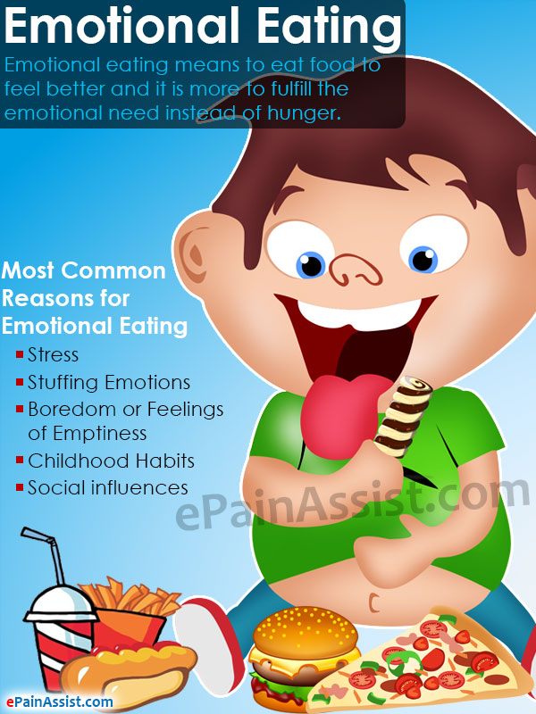 Reasons for Emotional Eating