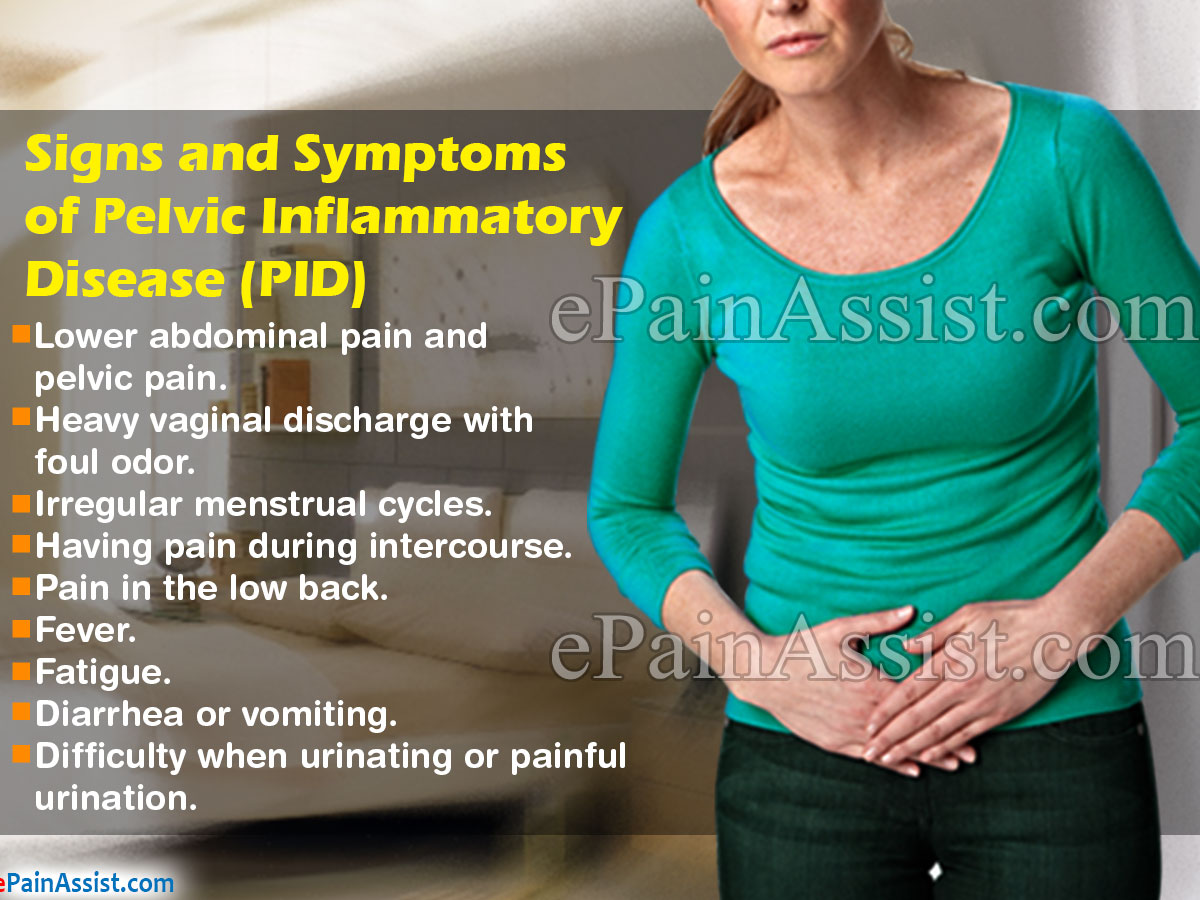 Signs and Symptoms of Pelvic Inflammatory Disease (PID)