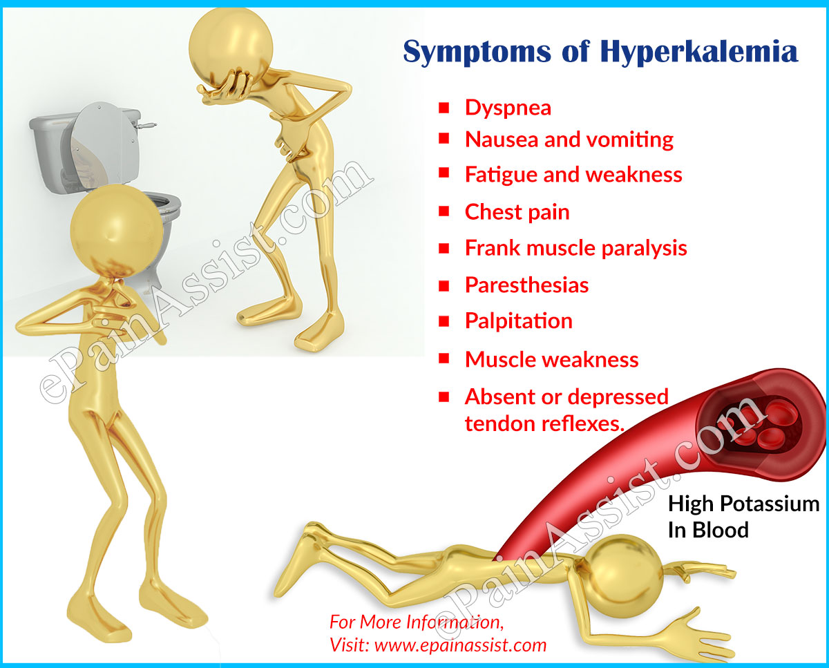 hyperkalemia|treatment|diet|prevention of high potassium, Skeleton