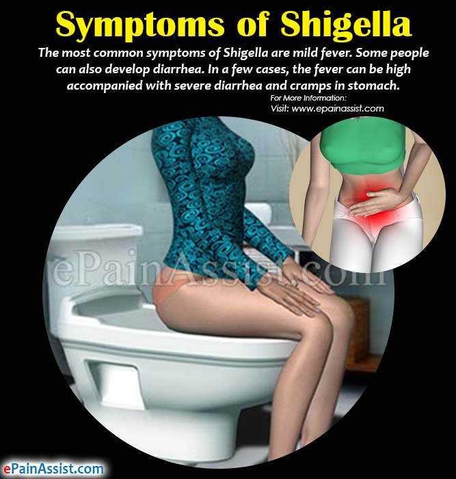 Symptoms of Shigella