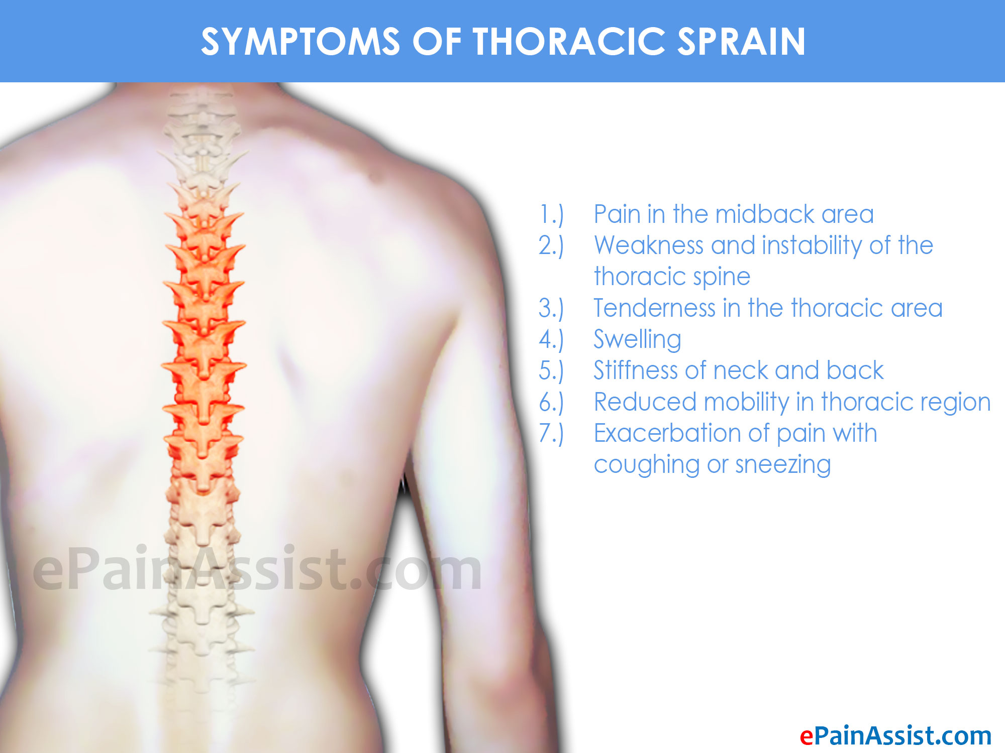 The Symptoms Of Thoracic Sprain