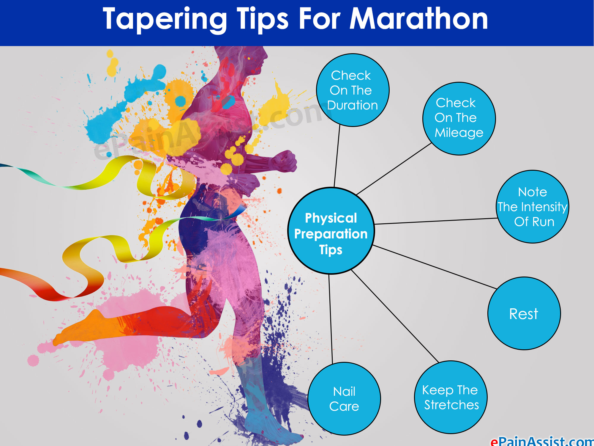 Tapering Tips For Marathon