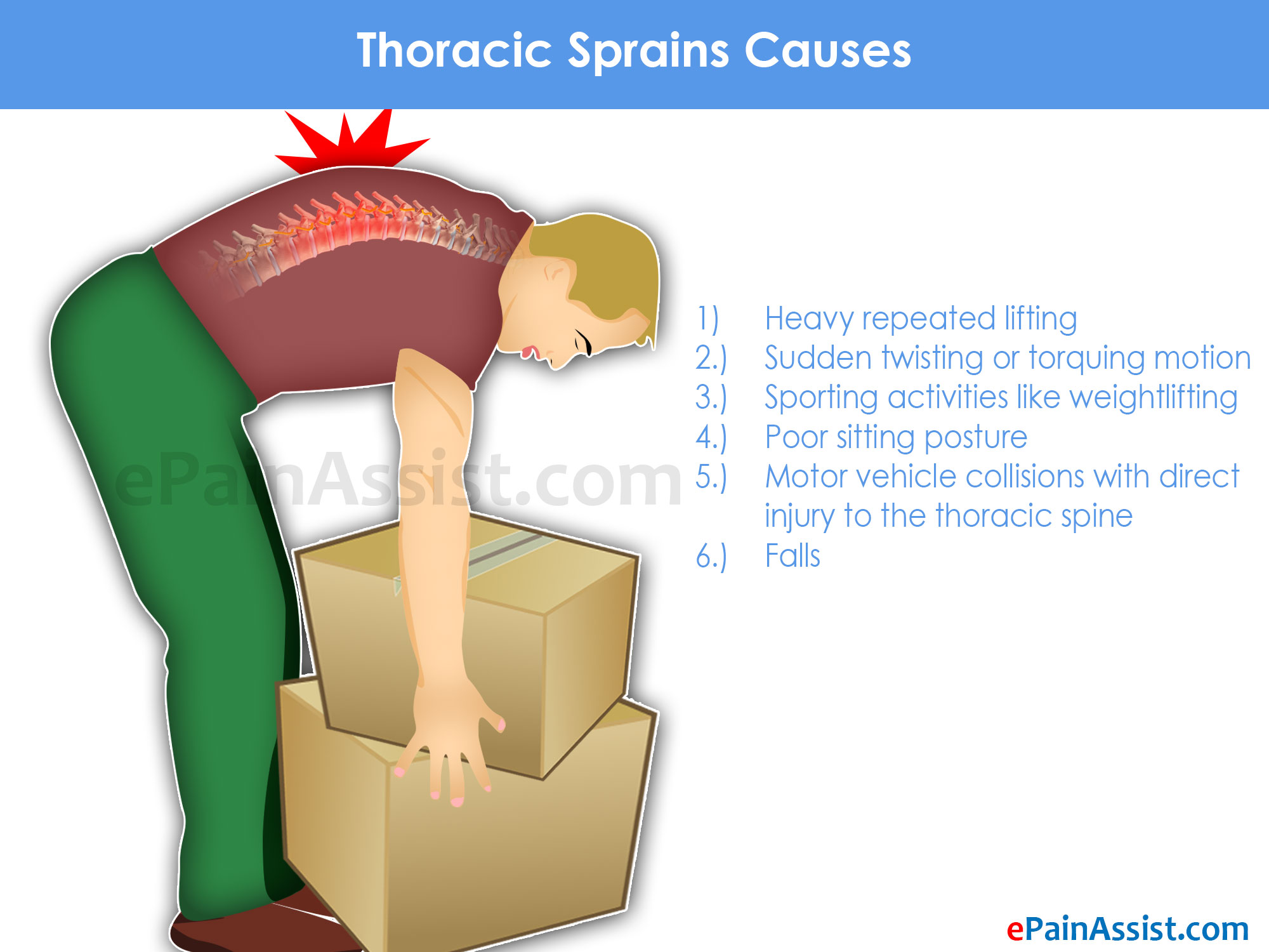 Causes Of Thoracic Sprain