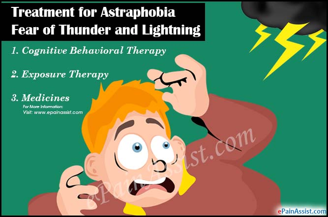 Treatment for Astraphobia or Fear of Thunder and Lightning