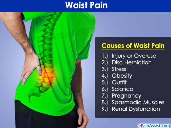 What Causes Waist Pain?