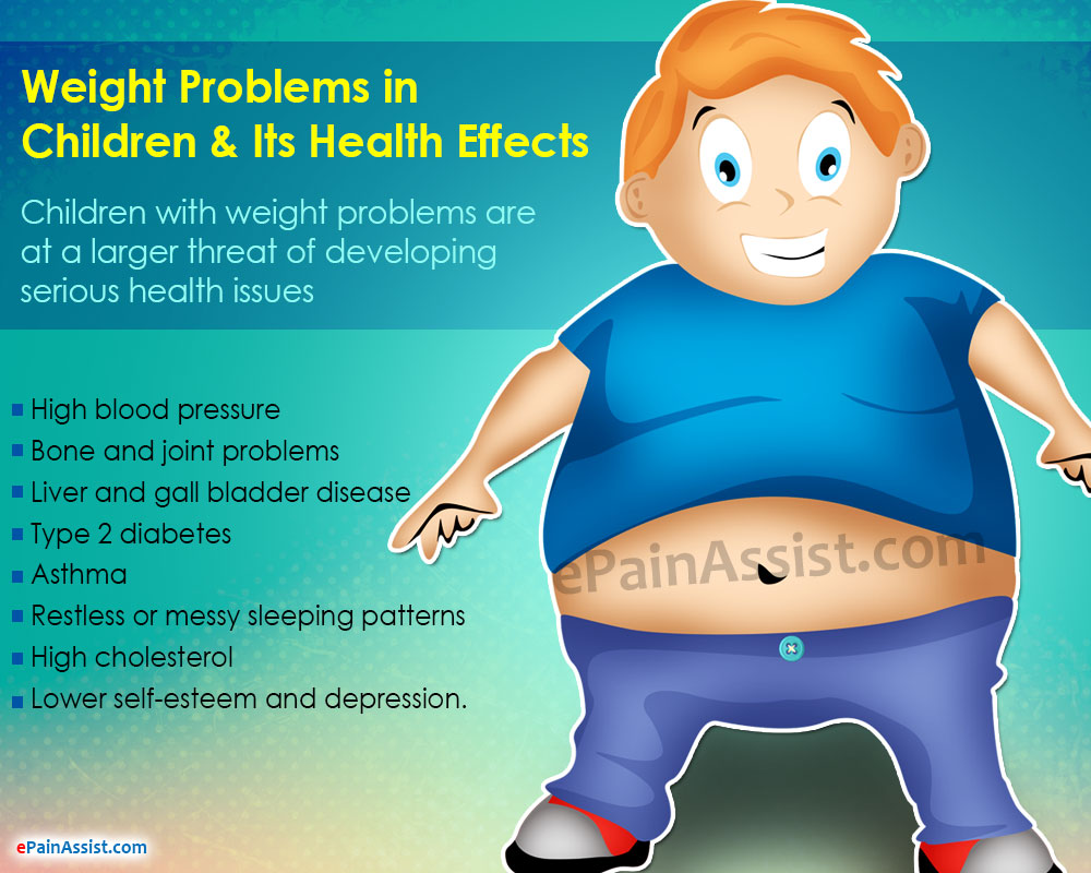 Weight Problems in Children & Its Health Effects