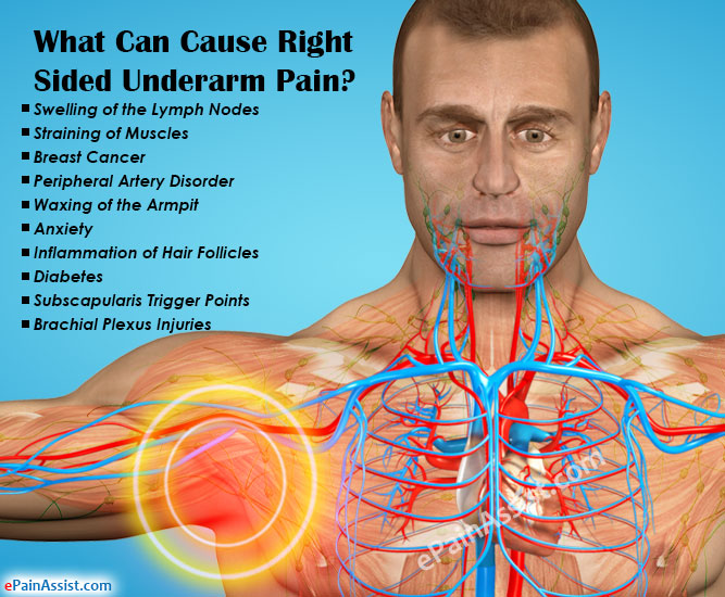 What can cause sharp pains in the right side of your chest