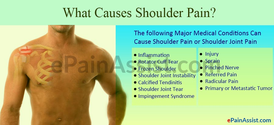 Q and A On Causes of Shoulder Pain: 13 Major Medical ...