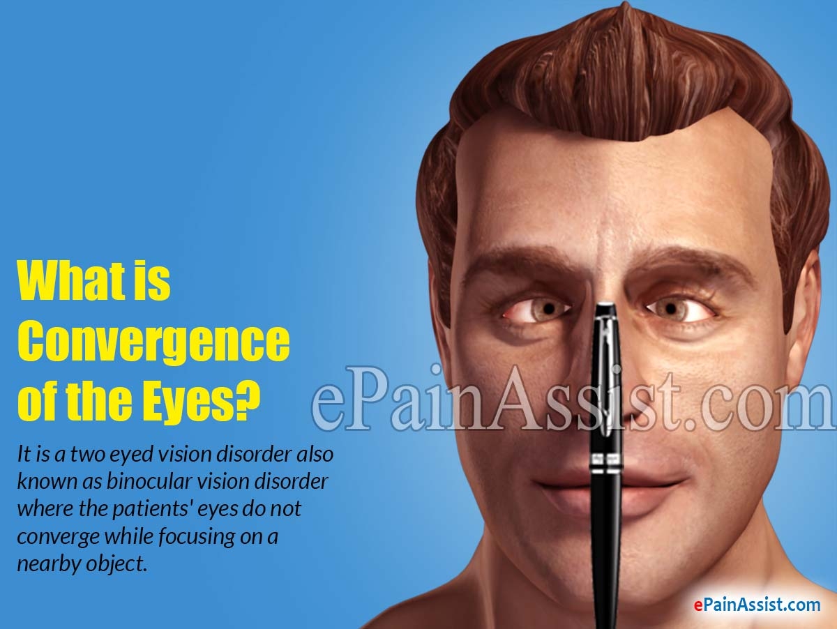 What is Convergence of the Eyes