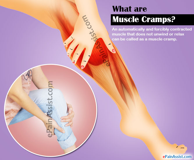 Cialis muscle pain