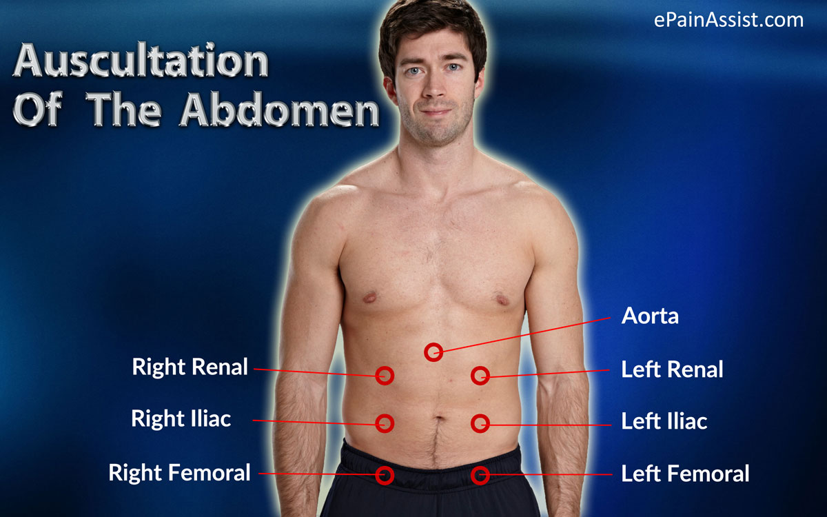 Physical Examination for Abdominal Pain or Stomach Ache: Auscultation Of The Abdomen