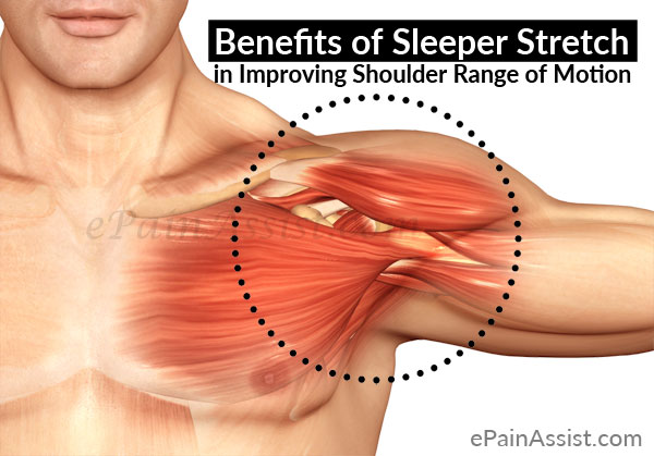 Benefits of Sleeper Stretch in Improving Shoulder Range of Motion