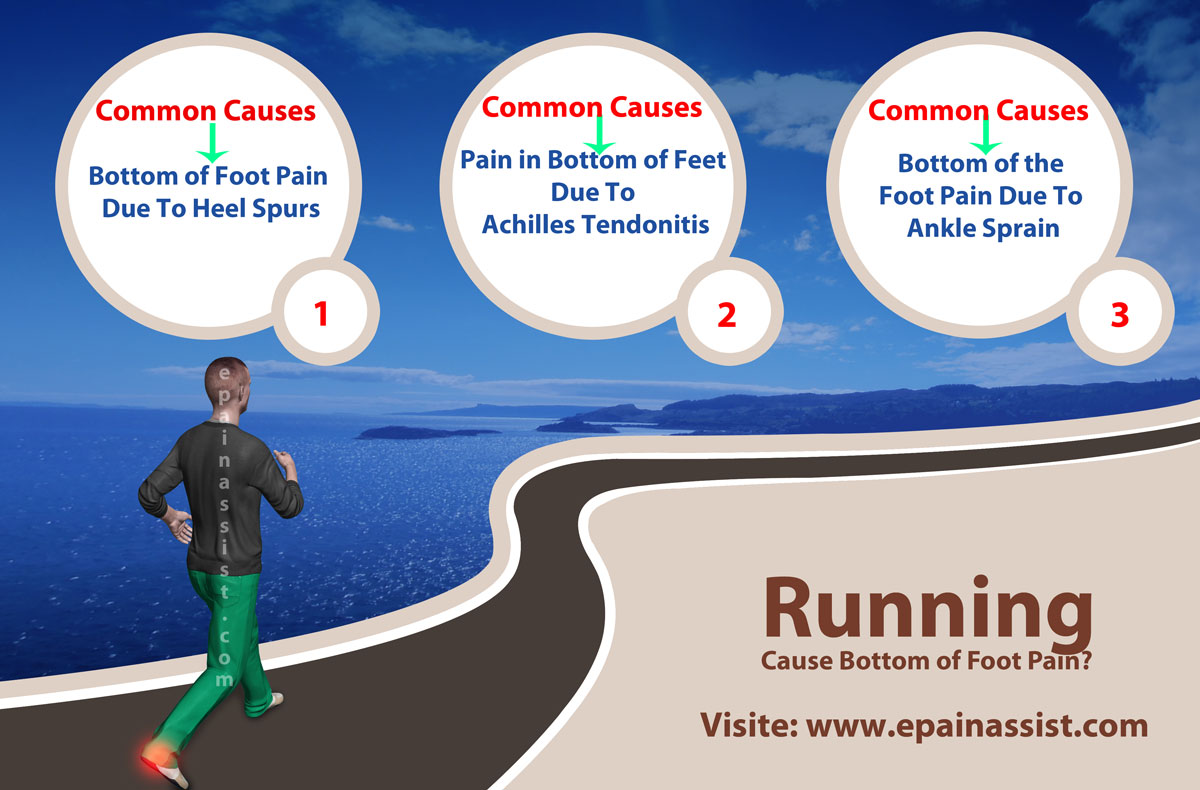 Can Walking or Running Cause Bottom of Foot Pain?