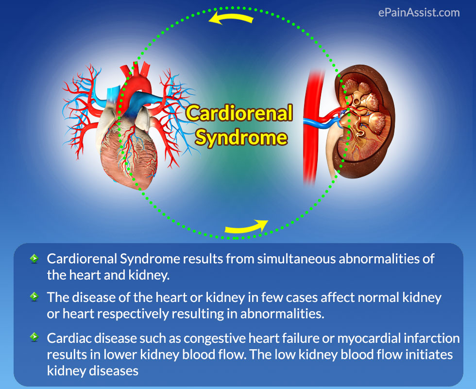 Cardiorenal Syndrome