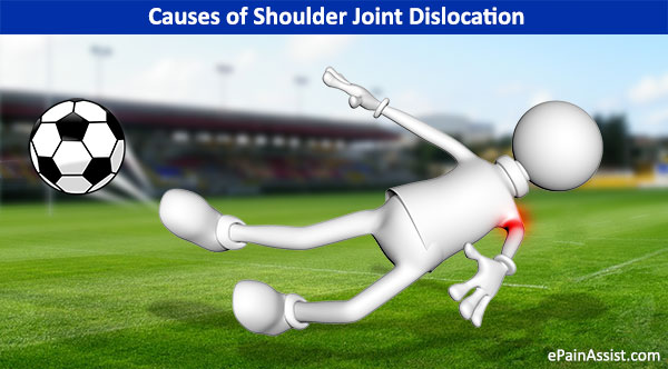 Causes Of Shoulder Joint Dislocation includes Football