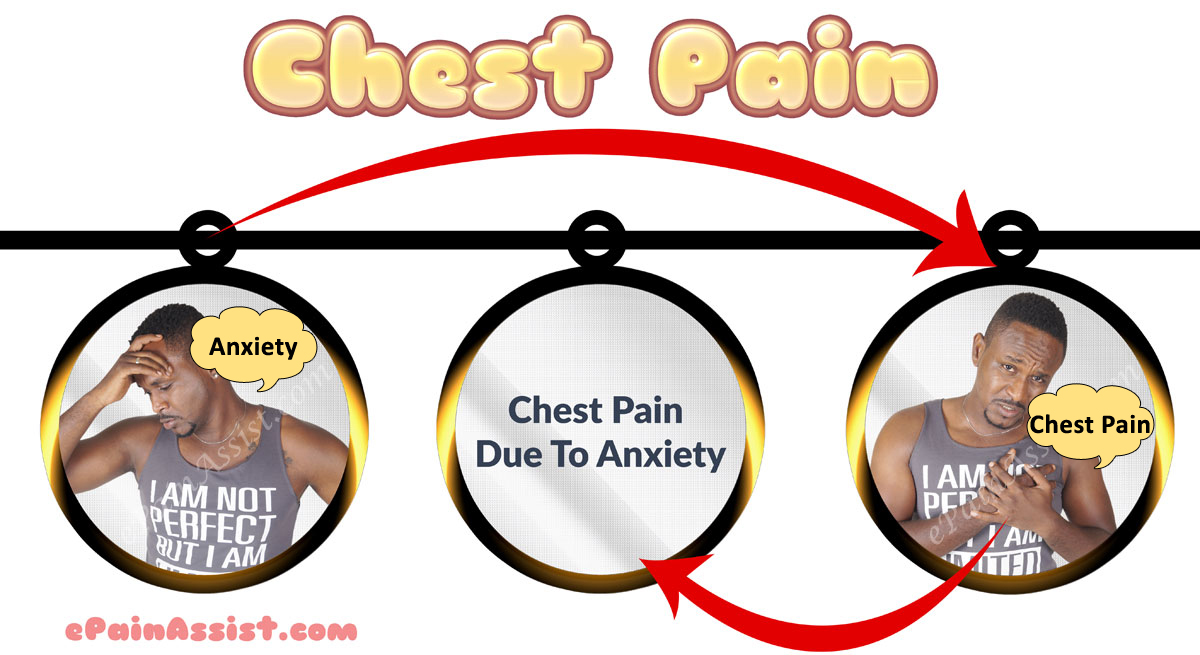 Stress causes breast pain