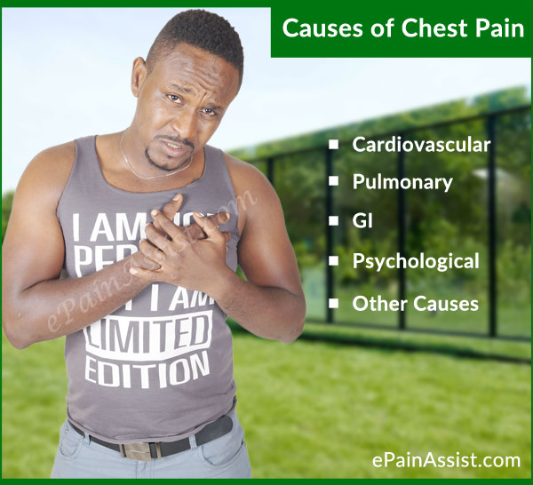 Chest Pain or Chest Tightness