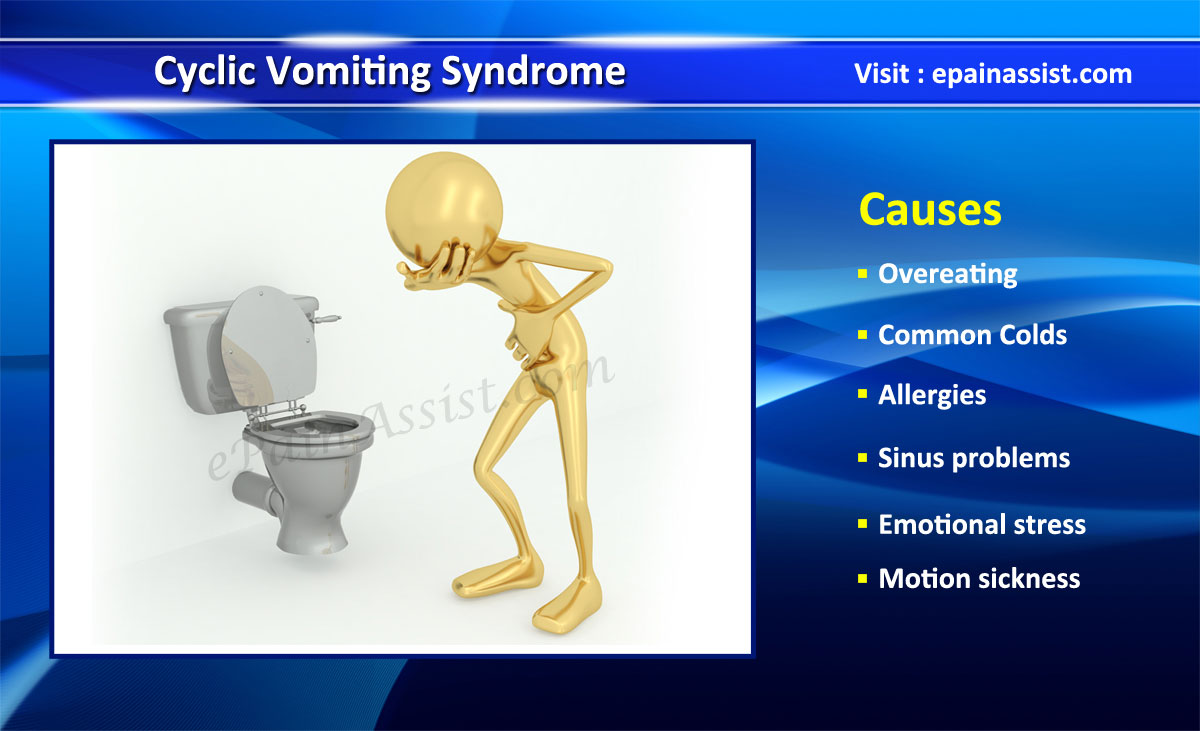 Sex and cyclic vomiting syndrome