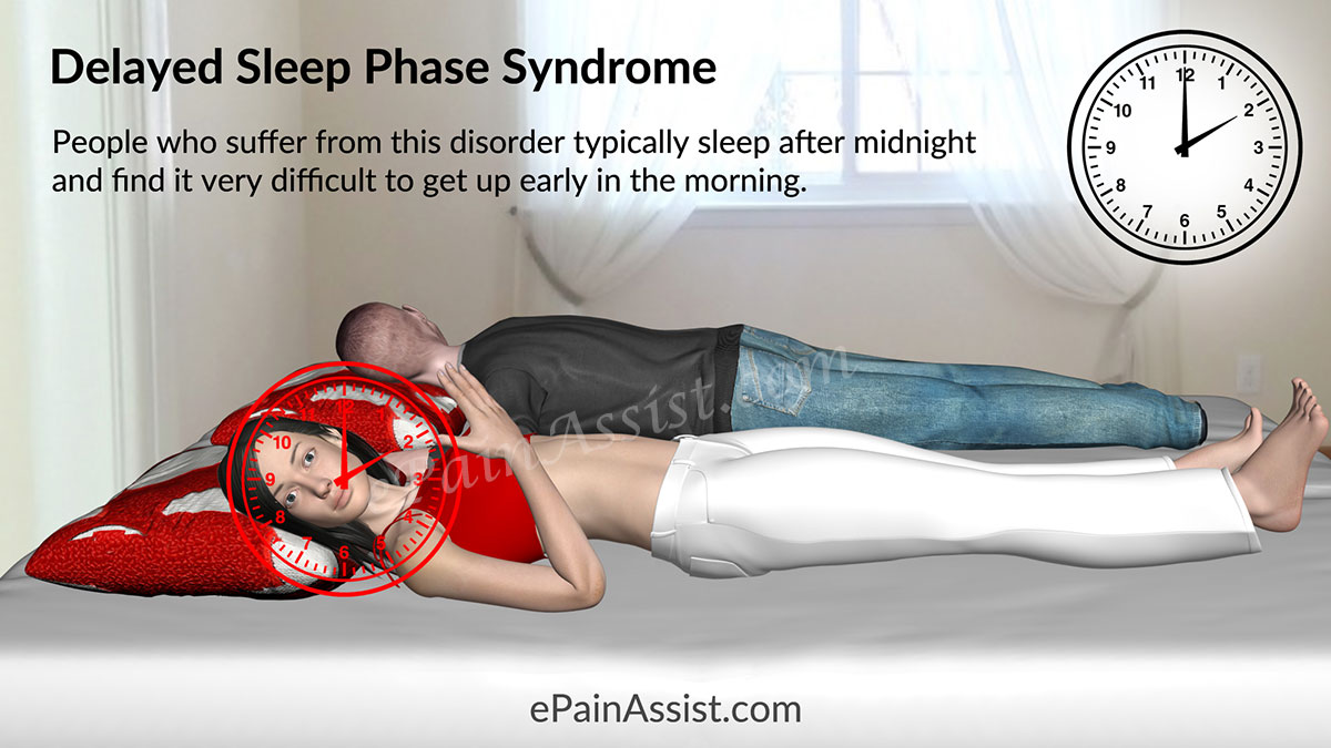 Delayed Sleep Phase Syndrome (DSPS or DSPD)