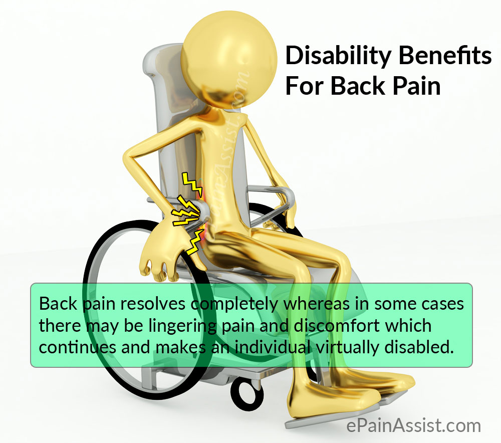 Disability Benefits For Back Pain