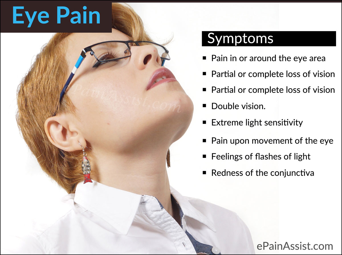 Sign and Symptoms of Eye Pain