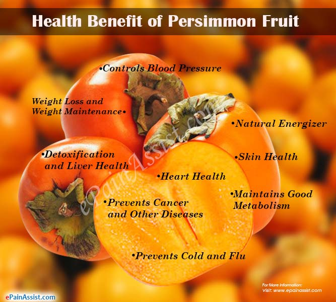 Health Benefit of Persimmon Fruit