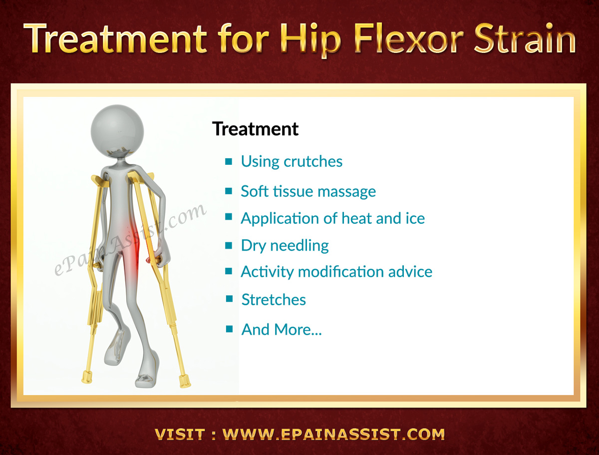 Treatment for Hip Flexor Strain