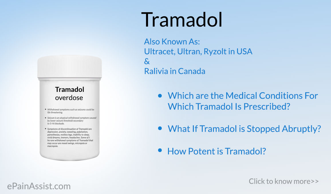 what is tramadol medication use for