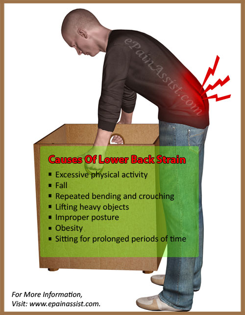 Lower Back Strain or Strained Lower Back