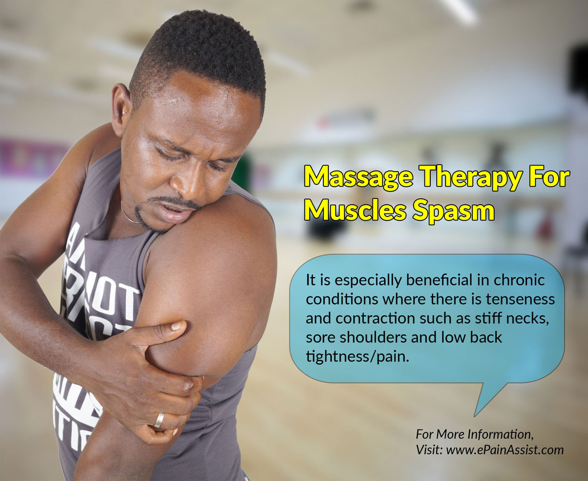 Massage Therapy For Muscles Spasm