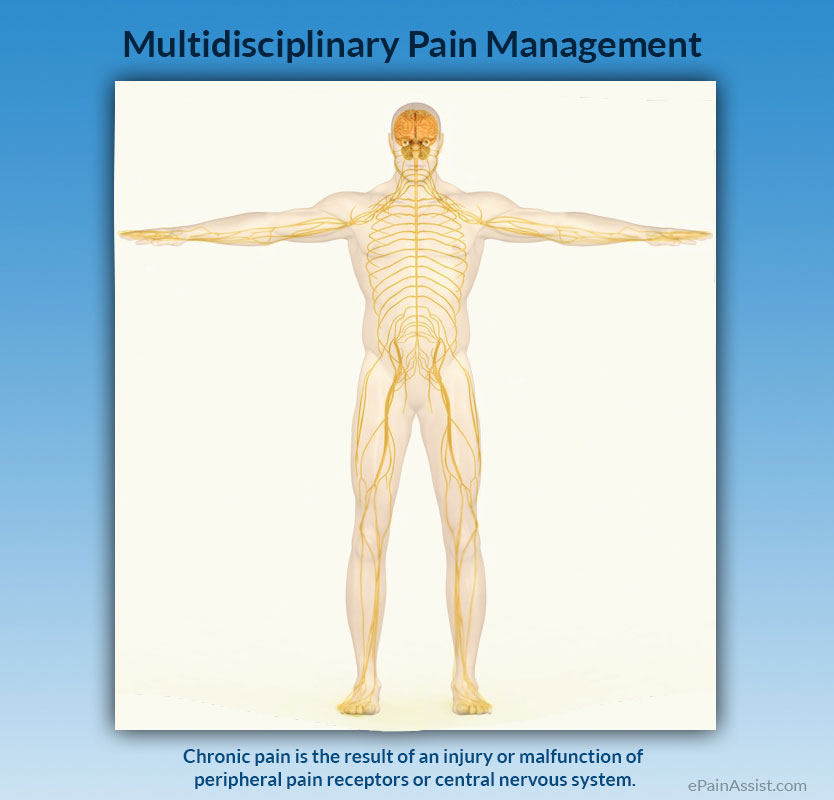 Multidisciplinary Pain Management