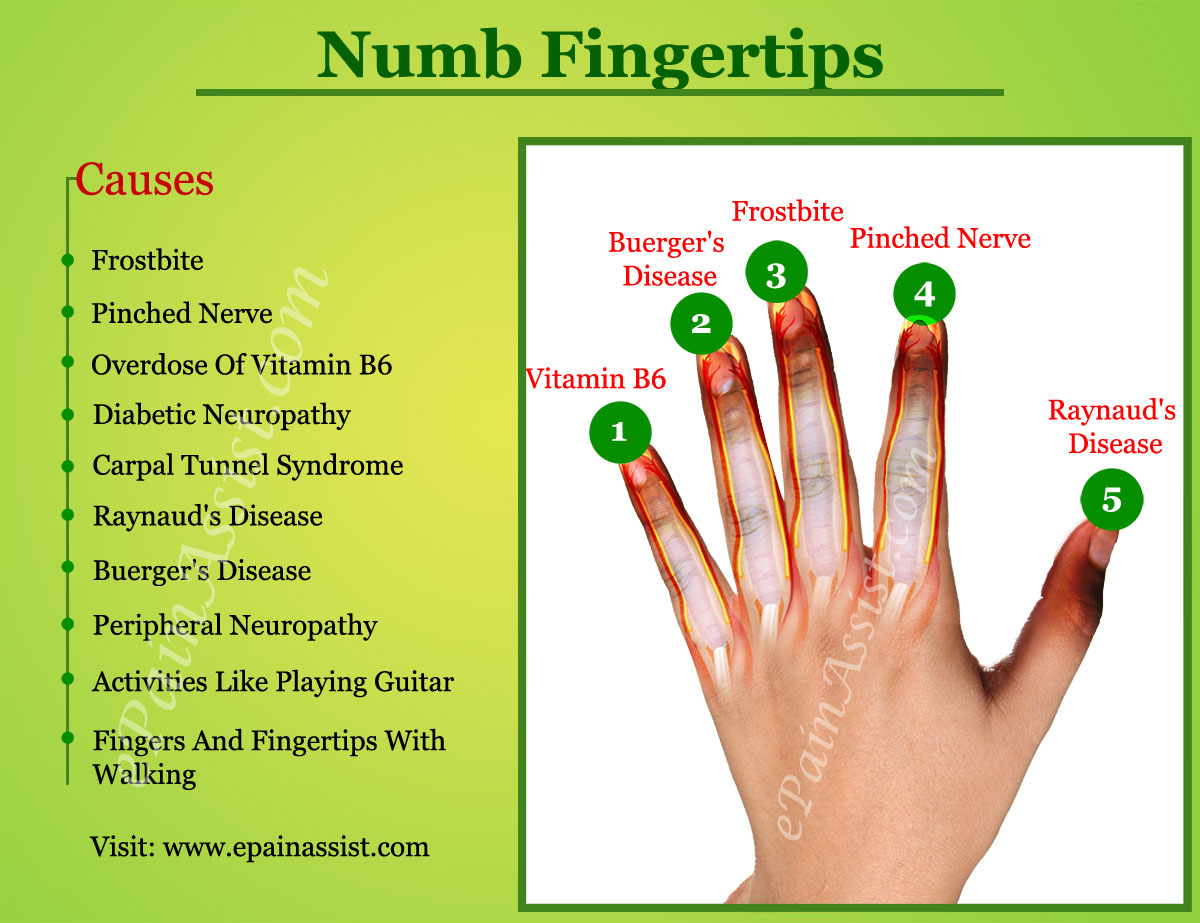 What could cause numb hands and inability to have sex
