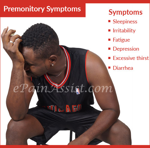 Premonitory symptoms are observed between migraine attacks in 40% to 60% of migraine attacks