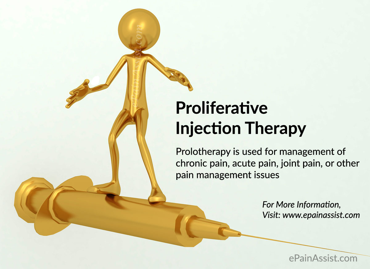 Prolotherapy or Proliferation Therapy or Proliferative Injection Therapy