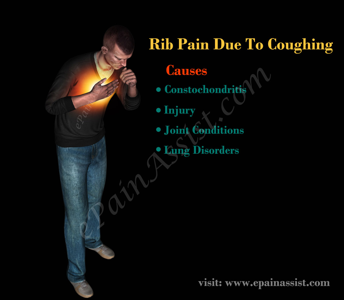 Rib Pain Due To Coughing