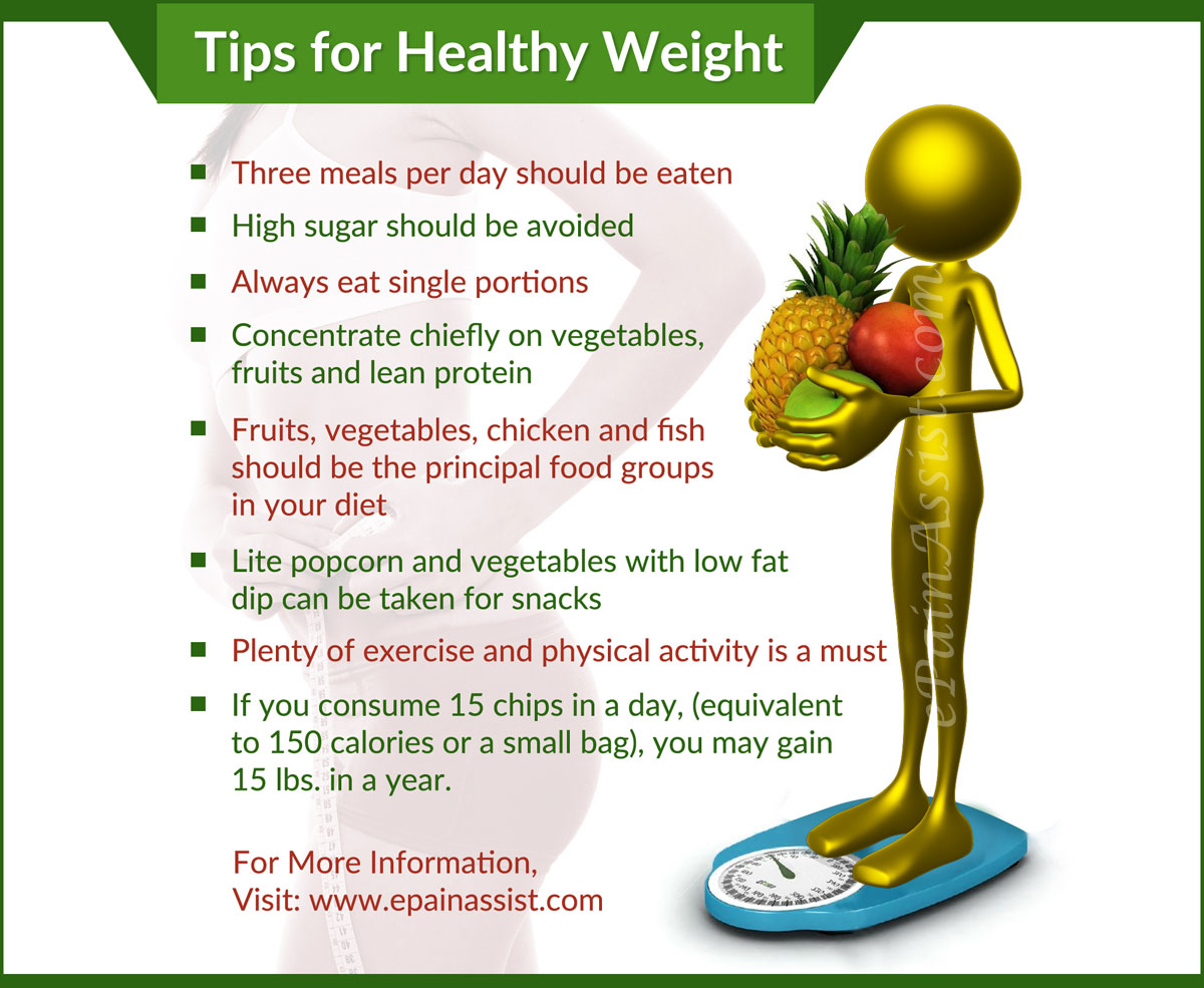 Tips for Healthy Weight-Nutrition and Weight Guidance - Infographic