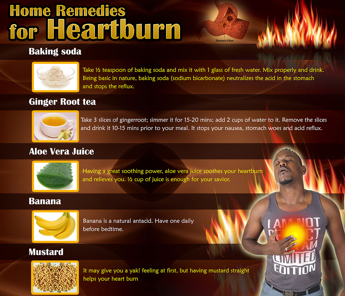 How to Cure Heartburn