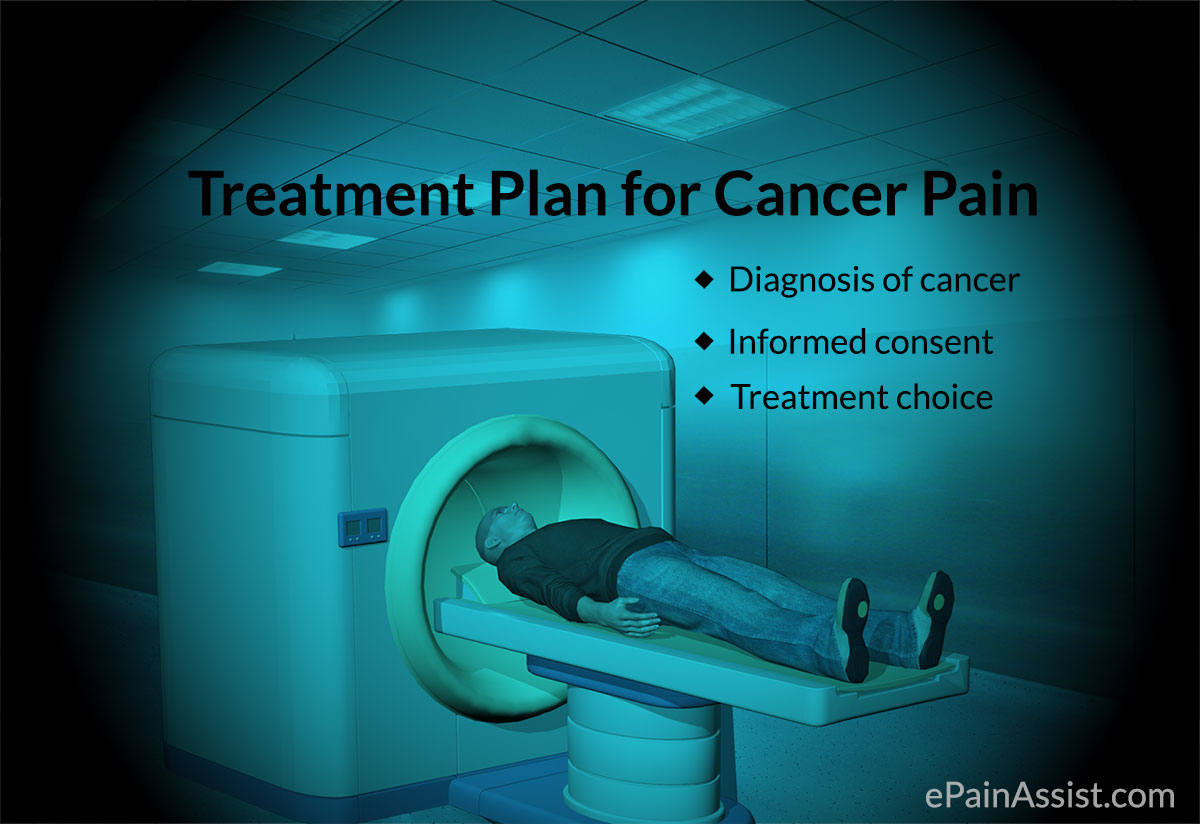 Treatment Plan for Cancer Pain
