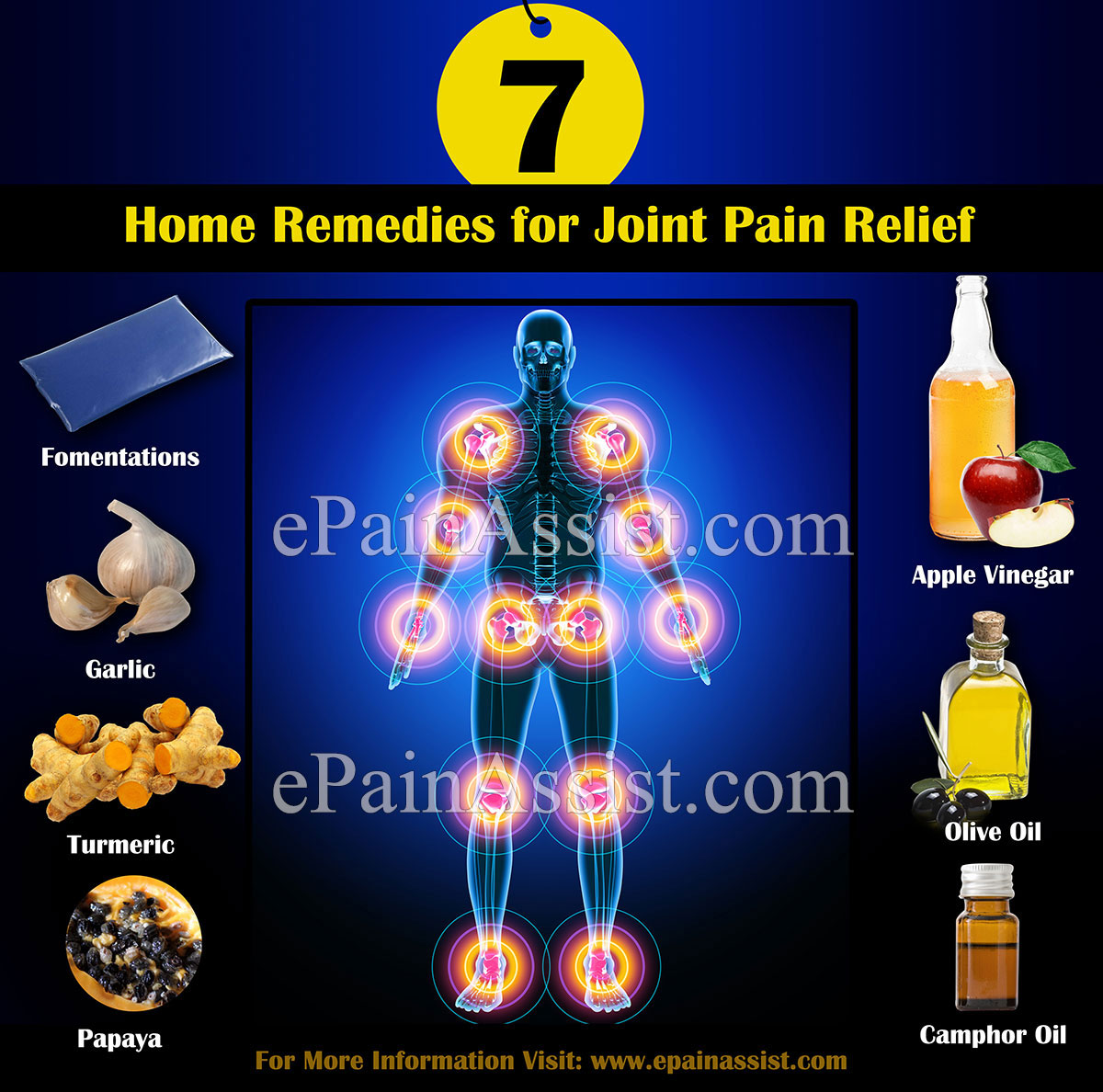 understanding joint pain and tips to get relief using home remedies
