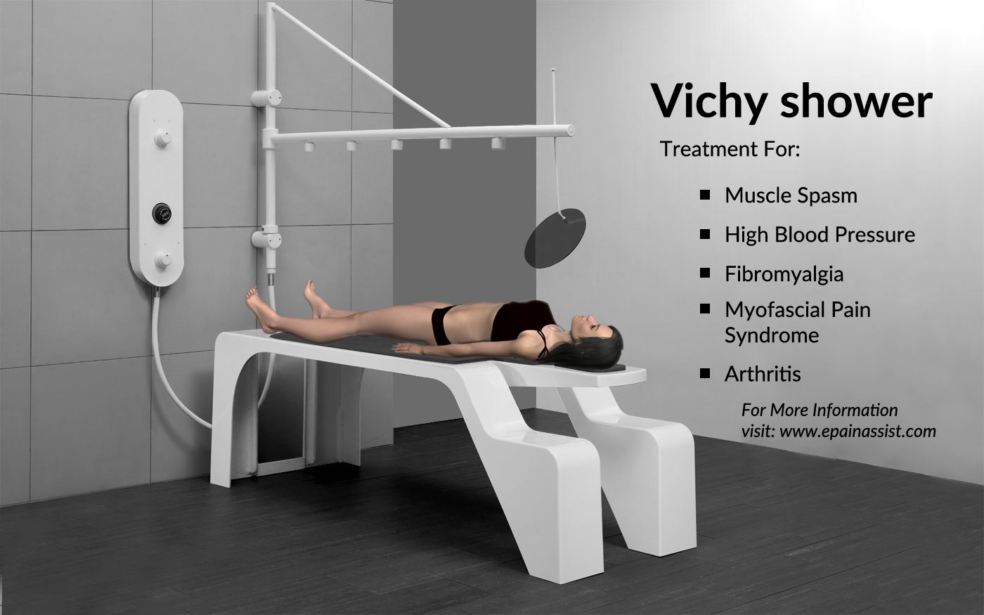 Vichy Shower-Types of Aqua Therapies(Aqua Therapy)