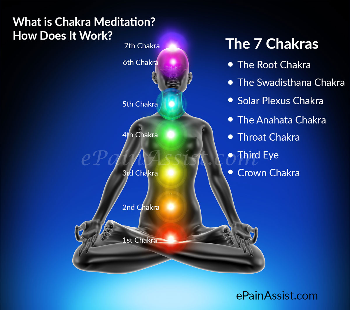 What is Chakra Meditation? How Does It Work?